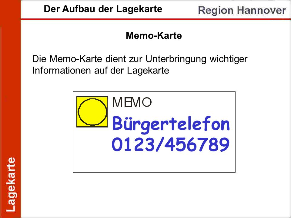 Bürgertelefon 0123/456789 Der Aufbau der Lagekarte Memo-Karte