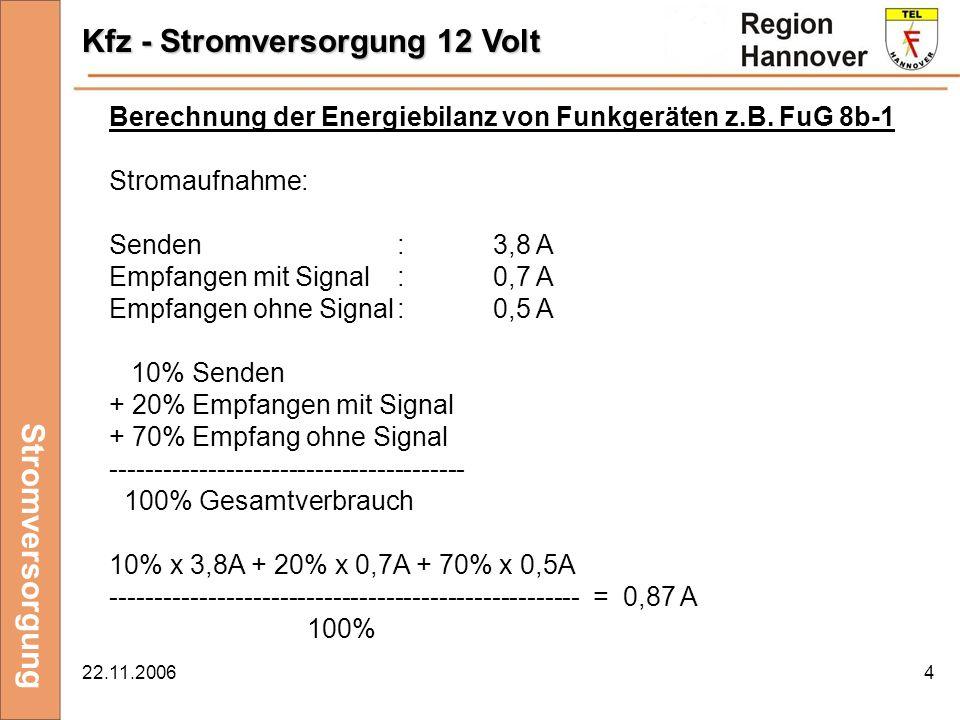 Kfz - Stromversorgung 12 Volt