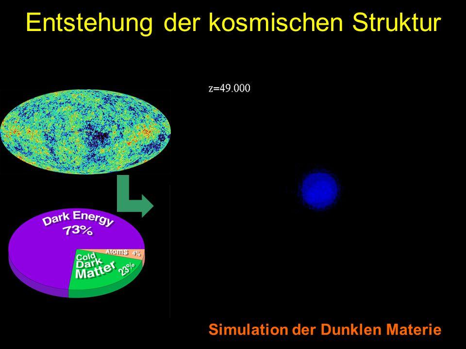 Entstehung der kosmischen Struktur