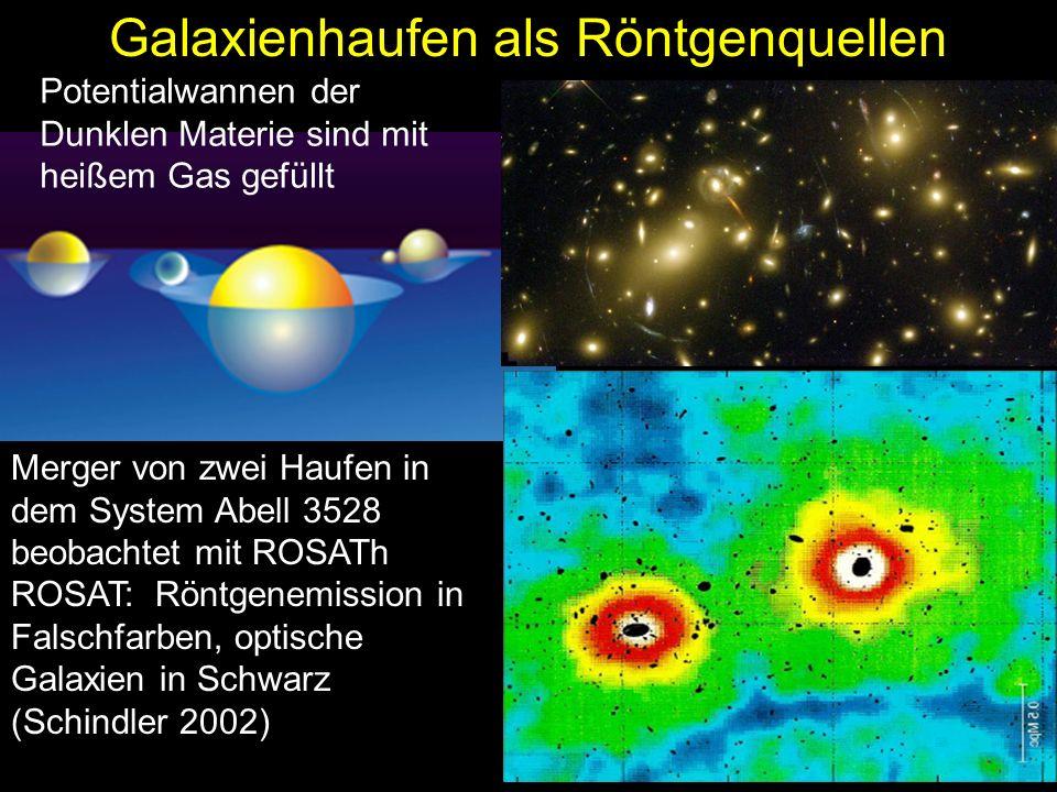 Galaxienhaufen als Röntgenquellen