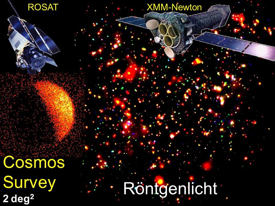 Cosmos Survey Sichtbares Licht Röntgenlicht 2 deg2 ROSAT XMM-Newton