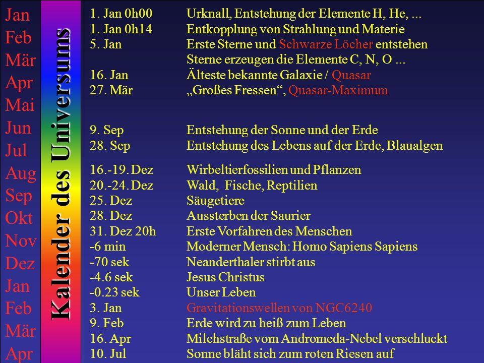 Kalender des Universums