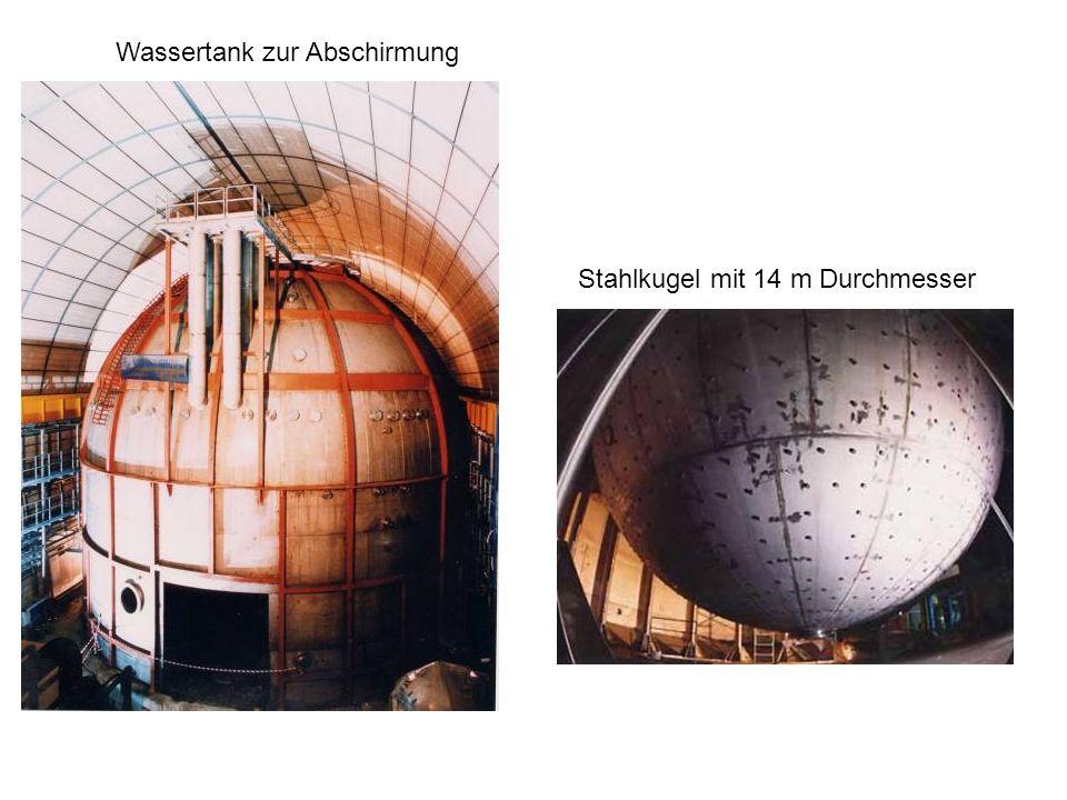 Wassertank zur Abschirmung
