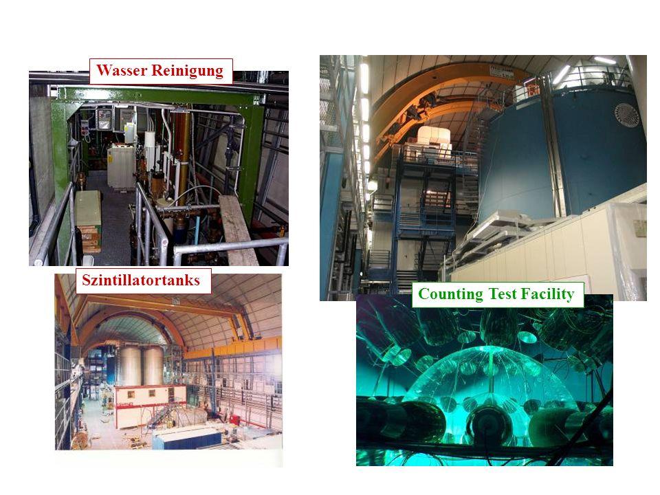 Wasser Reinigung Szintillatortanks Counting Test Facility