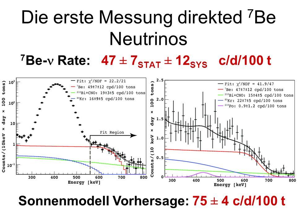 Die erste Messung direkted 7Be Neutrinos