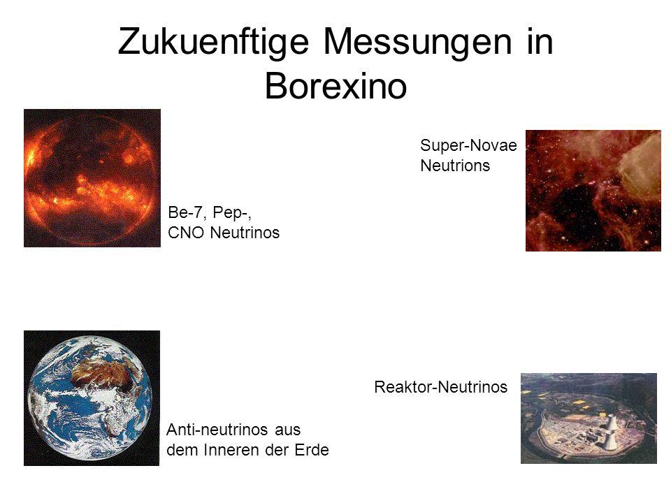 Zukuenftige Messungen in Borexino