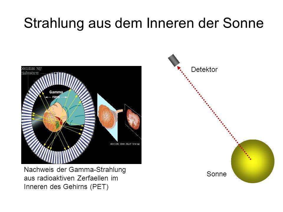 Strahlung aus dem Inneren der Sonne