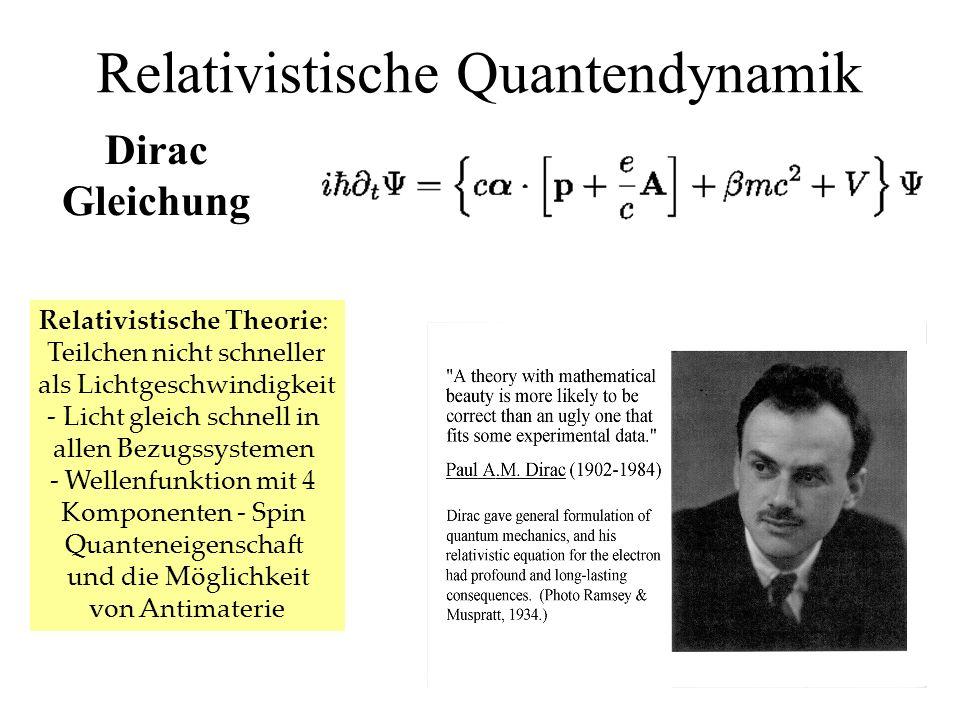 Relativistische Quantendynamik