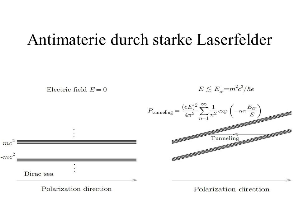 Antimaterie durch starke Laserfelder