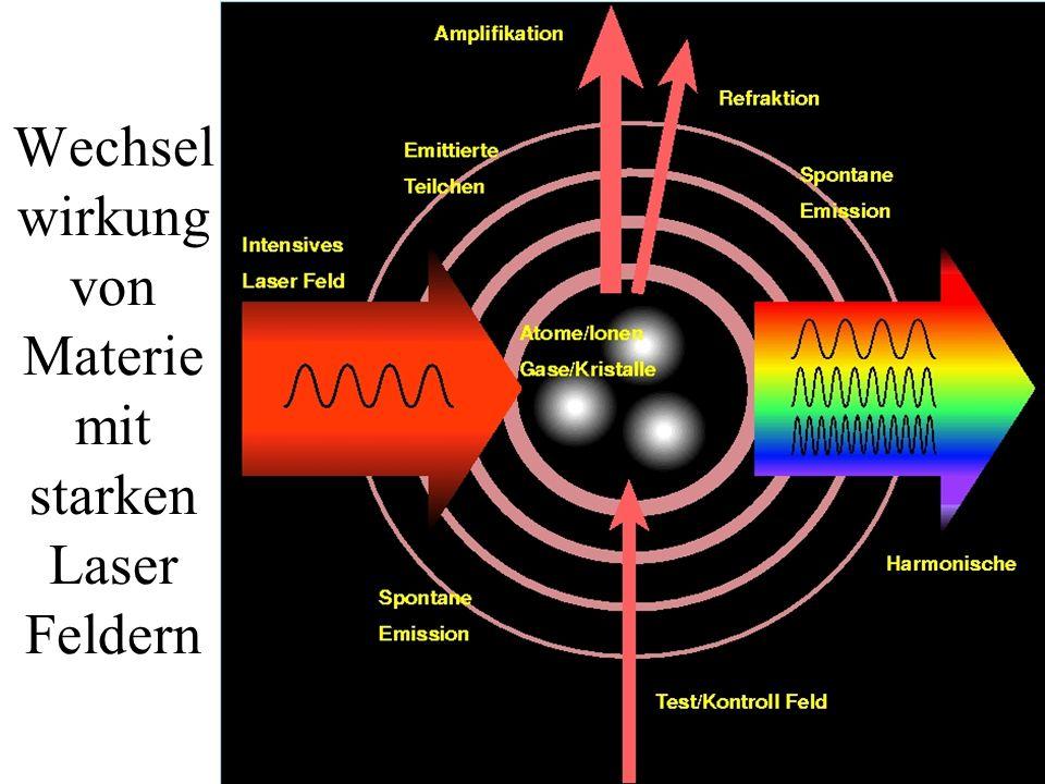 Wechselwirkung von Materie mit starken Laser Feldern