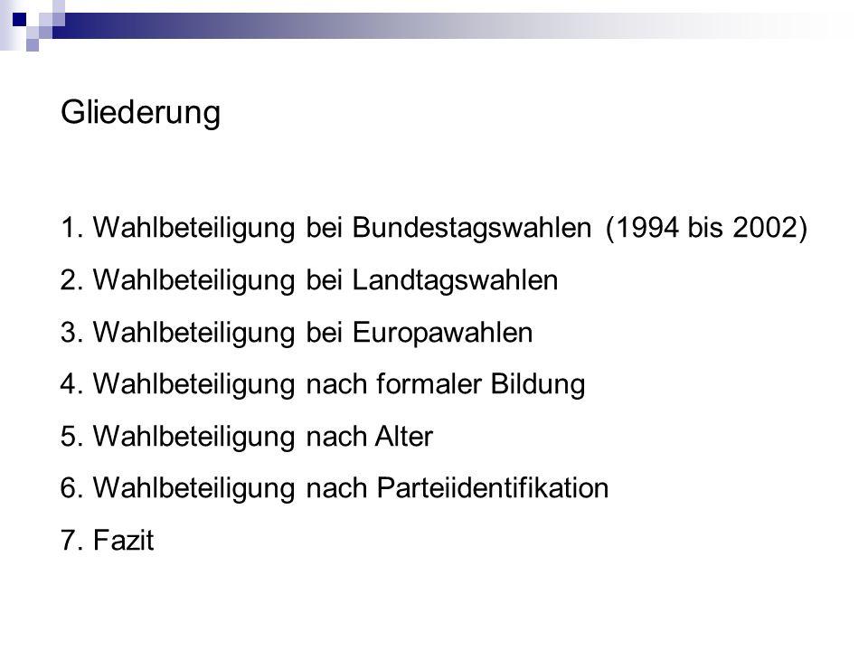 Gliederung Wahlbeteiligung bei Bundestagswahlen (1994 bis 2002)