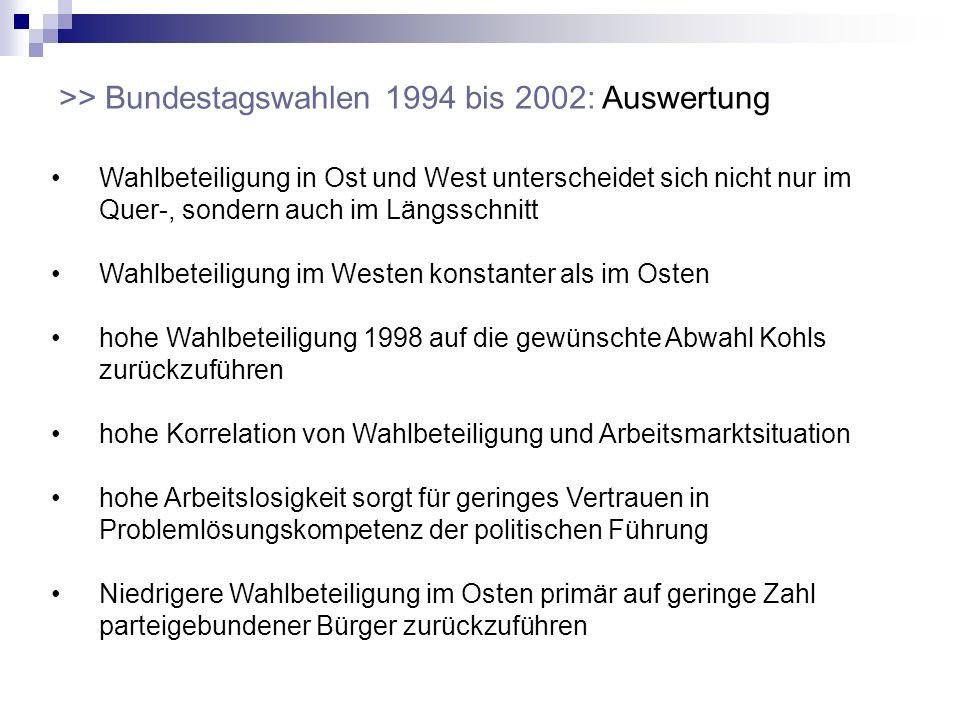 >> Bundestagswahlen 1994 bis 2002: Auswertung
