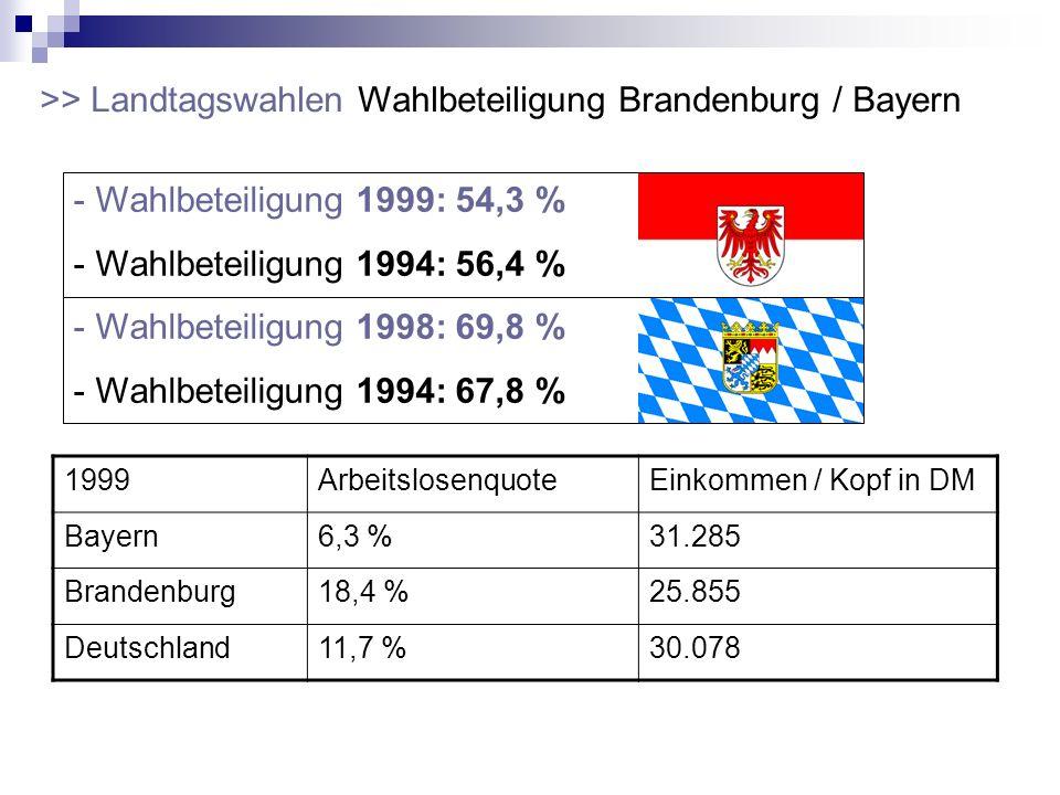 >> Landtagswahlen Wahlbeteiligung Brandenburg / Bayern