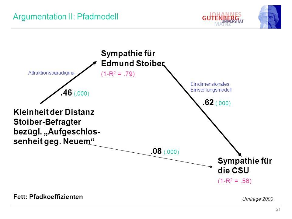 Argumentation II: Pfadmodell