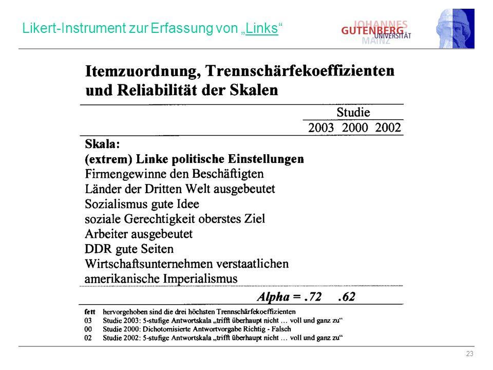 """Likert-Instrument zur Erfassung von """"Links"""