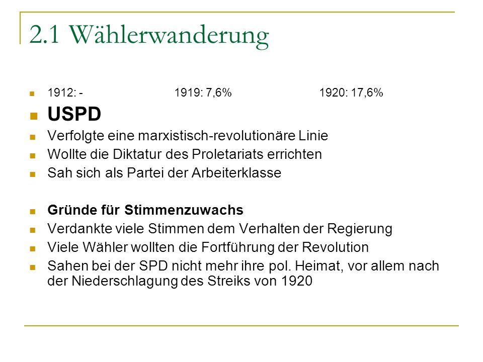 2.1 Wählerwanderung 1912: - 1919: 7,6% 1920: 17,6% USPD. Verfolgte eine marxistisch-revolutionäre Linie.