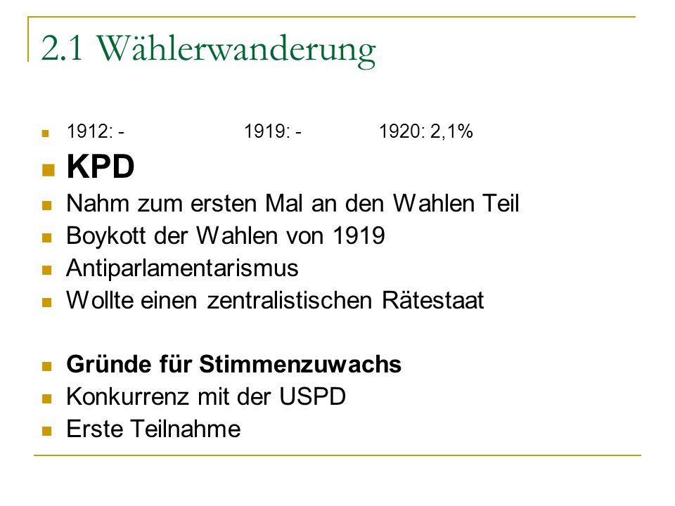 2.1 Wählerwanderung KPD Nahm zum ersten Mal an den Wahlen Teil