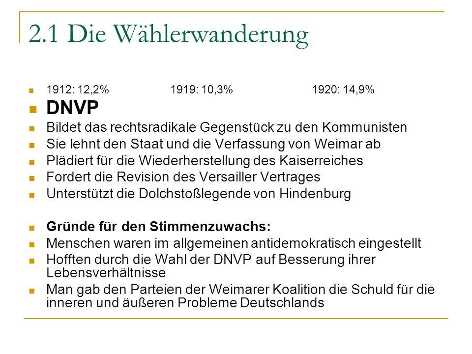 2.1 Die Wählerwanderung DNVP