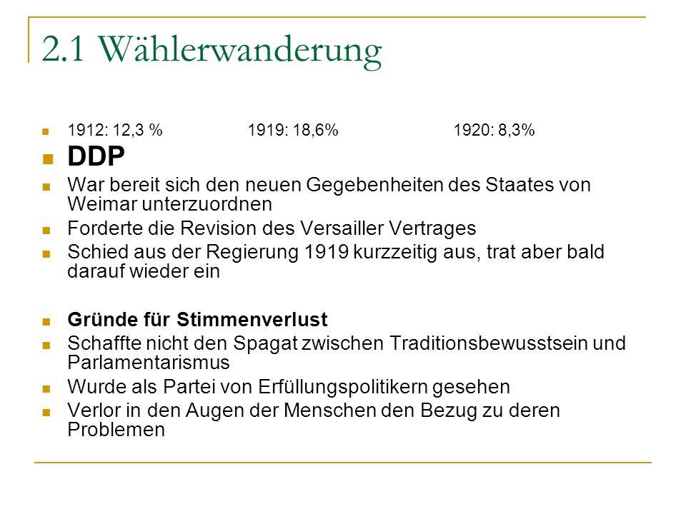2.1 Wählerwanderung1912: 12,3 % 1919: 18,6% 1920: 8,3% DDP. War bereit sich den neuen Gegebenheiten des Staates von Weimar unterzuordnen.