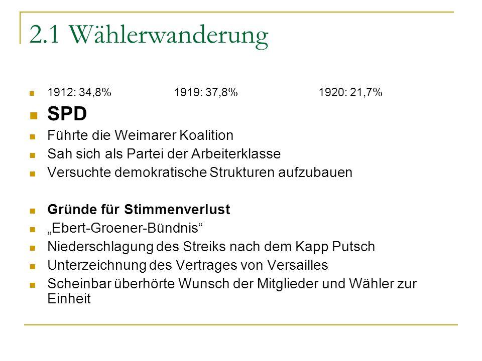 2.1 Wählerwanderung SPD Führte die Weimarer Koalition