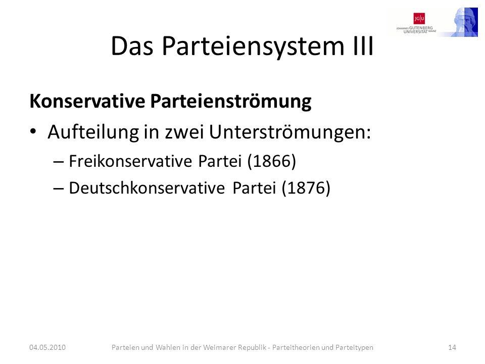 Das Parteiensystem III