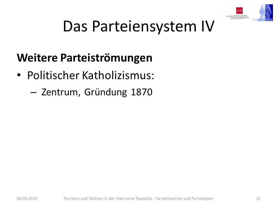 Das Parteiensystem IV Weitere Parteiströmungen