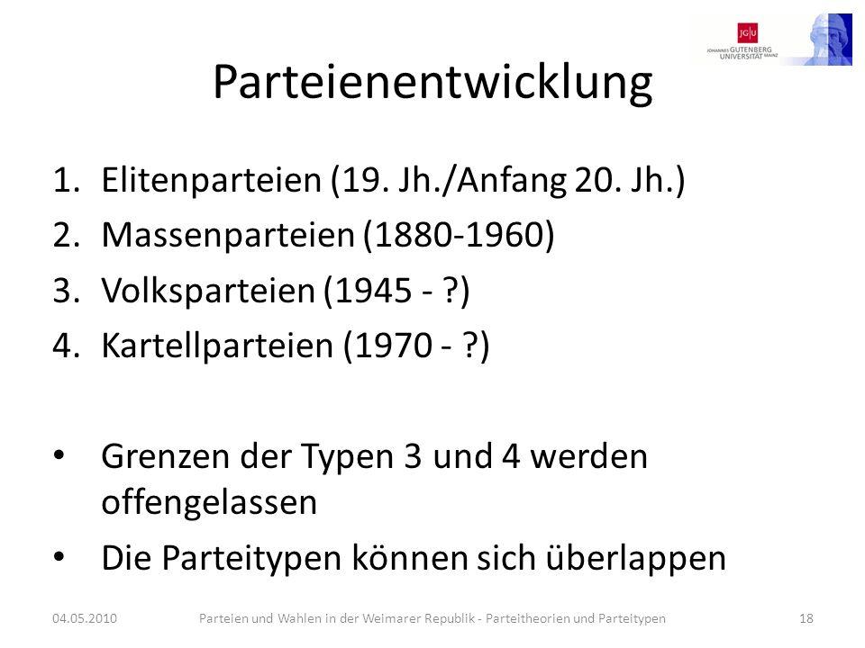 Parteienentwicklung Elitenparteien (19. Jh./Anfang 20. Jh.)