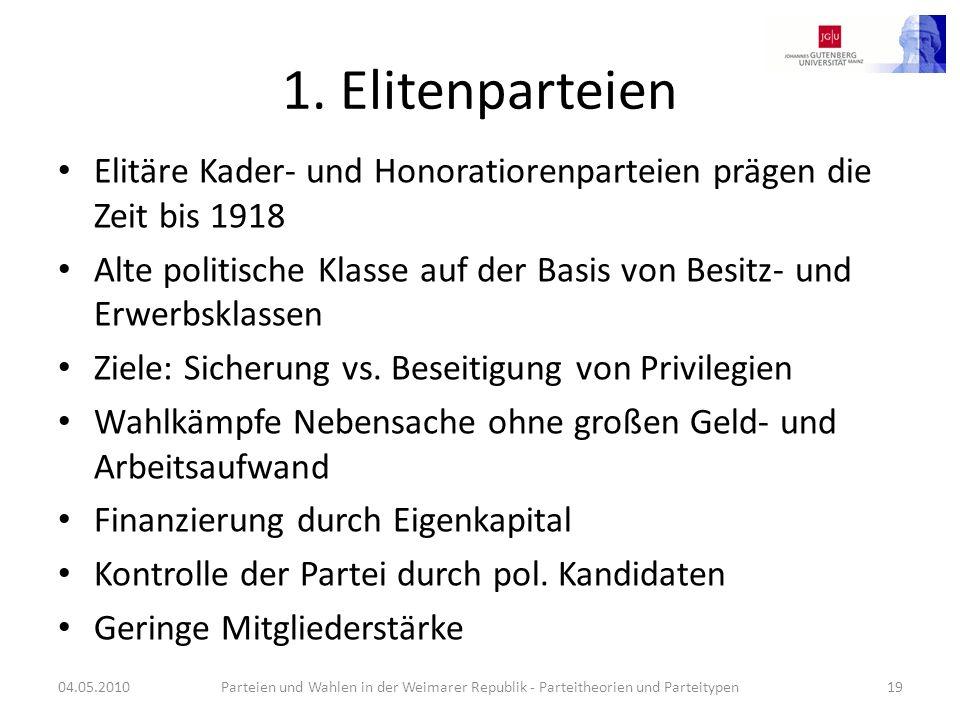 1. Elitenparteien Elitäre Kader- und Honoratiorenparteien prägen die Zeit bis 1918.