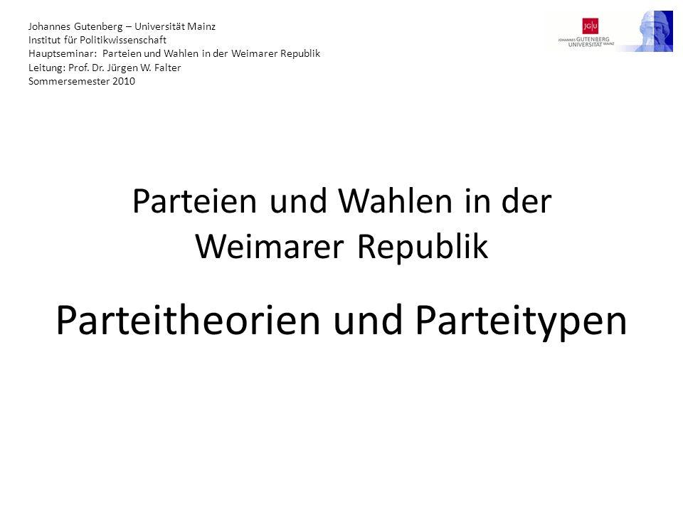 Parteien und Wahlen in der Weimarer Republik