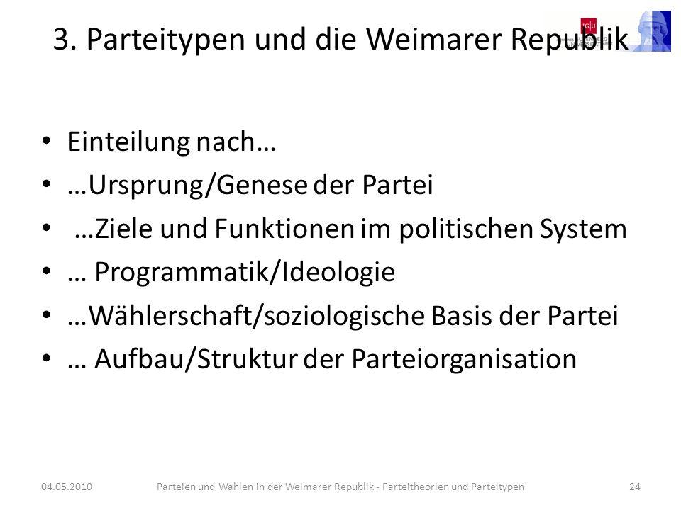 3. Parteitypen und die Weimarer Republik