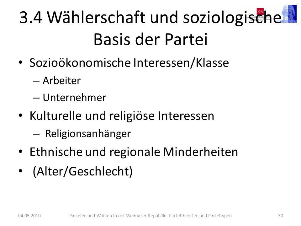 3.4 Wählerschaft und soziologische Basis der Partei