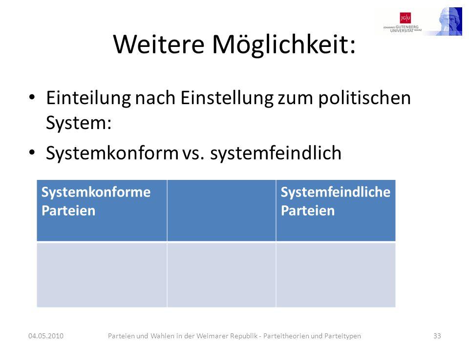 Weitere Möglichkeit: Einteilung nach Einstellung zum politischen System: Systemkonform vs. systemfeindlich.