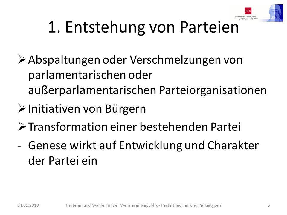 1. Entstehung von Parteien