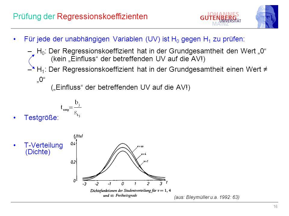 Prüfung der Regressionskoeffizienten