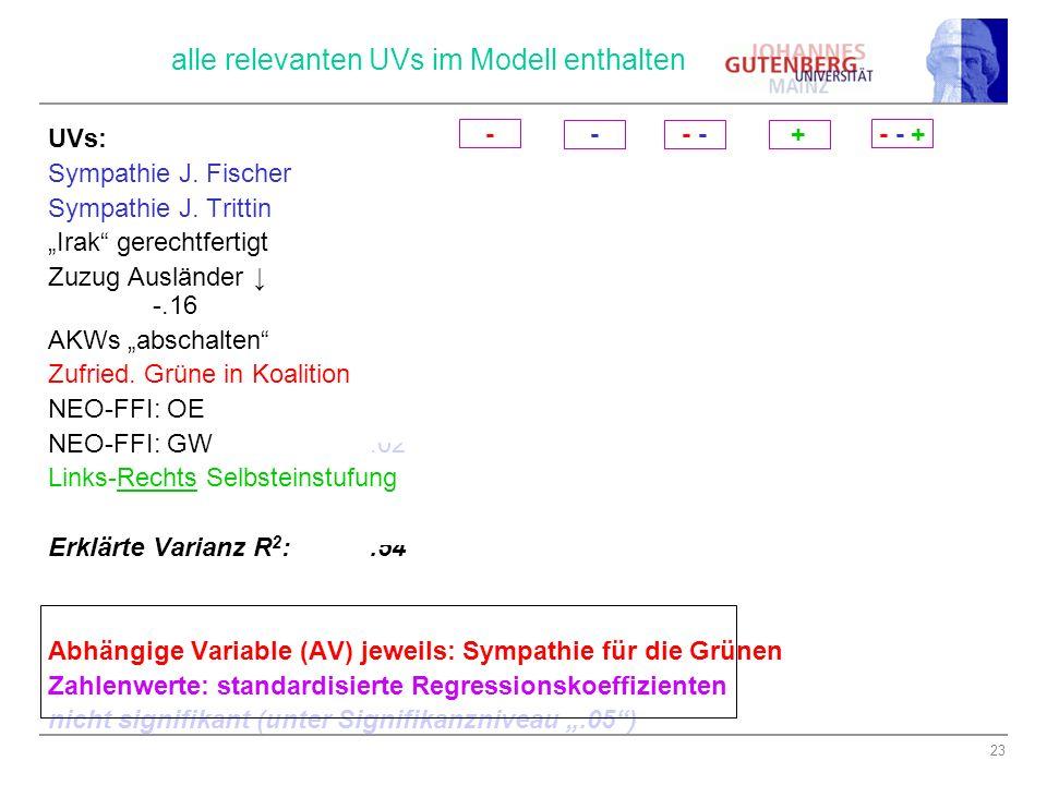 PV: nicht alle relevanten UVs im Modell enthalten