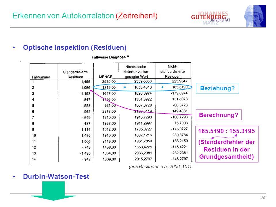Erkennen von Autokorrelation (Zeitreihen!)