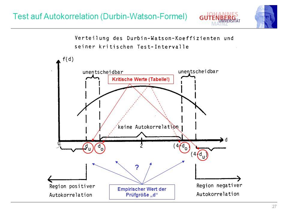 Test auf Autokorrelation (Durbin-Watson-Formel)