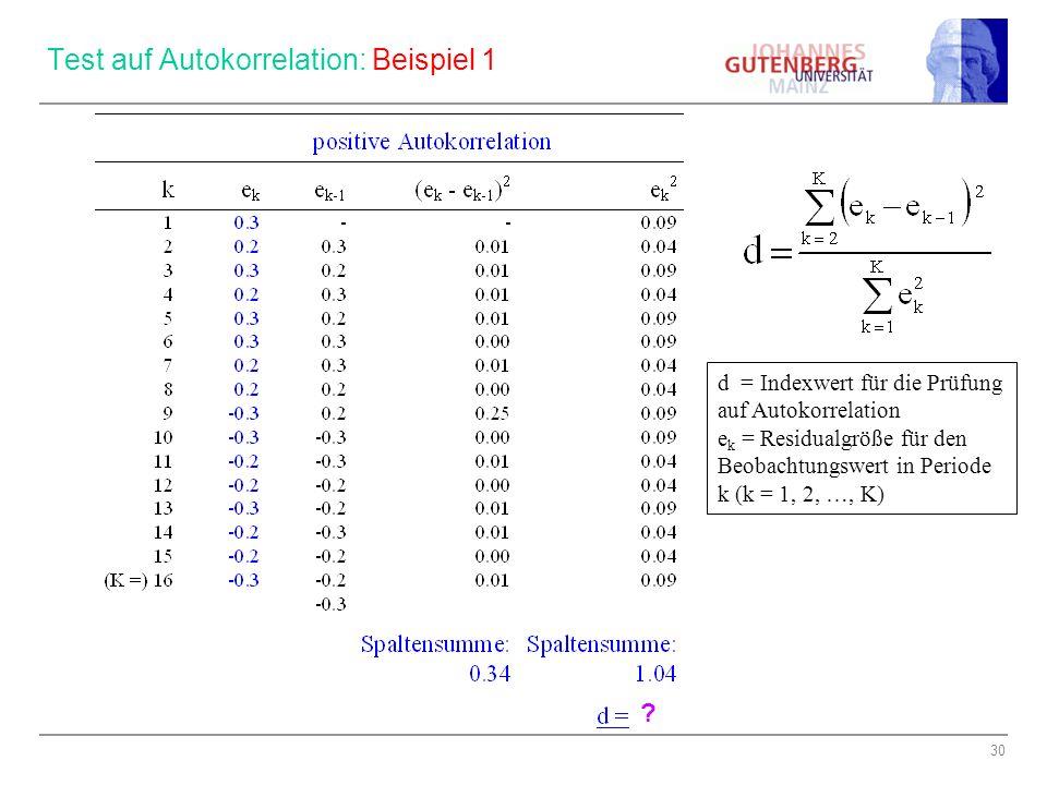 Test auf Autokorrelation: Beispiel 1