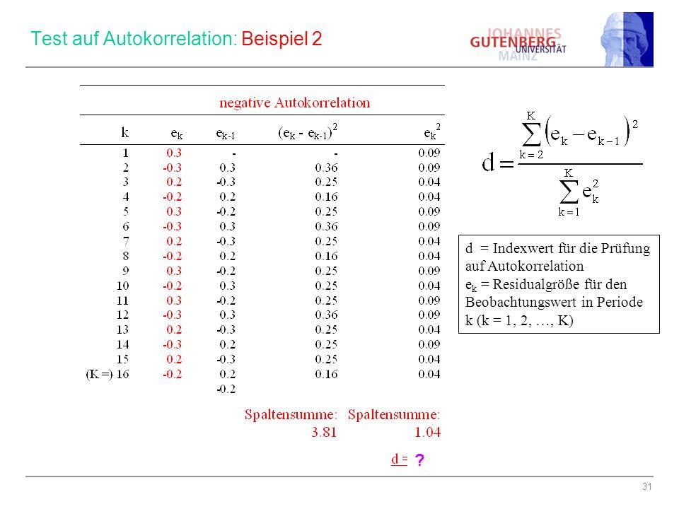 Test auf Autokorrelation: Beispiel 2