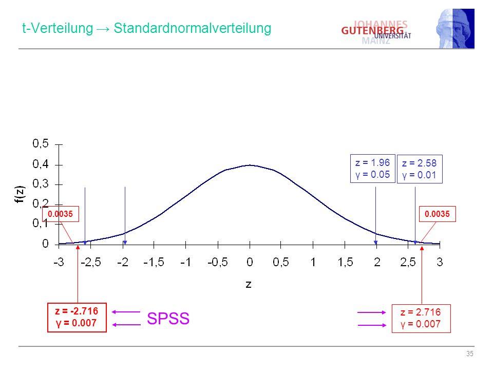 t-Verteilung → Standardnormalverteilung