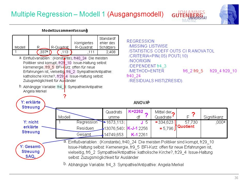 Multiple Regression – Modell 1 (Ausgangsmodell)