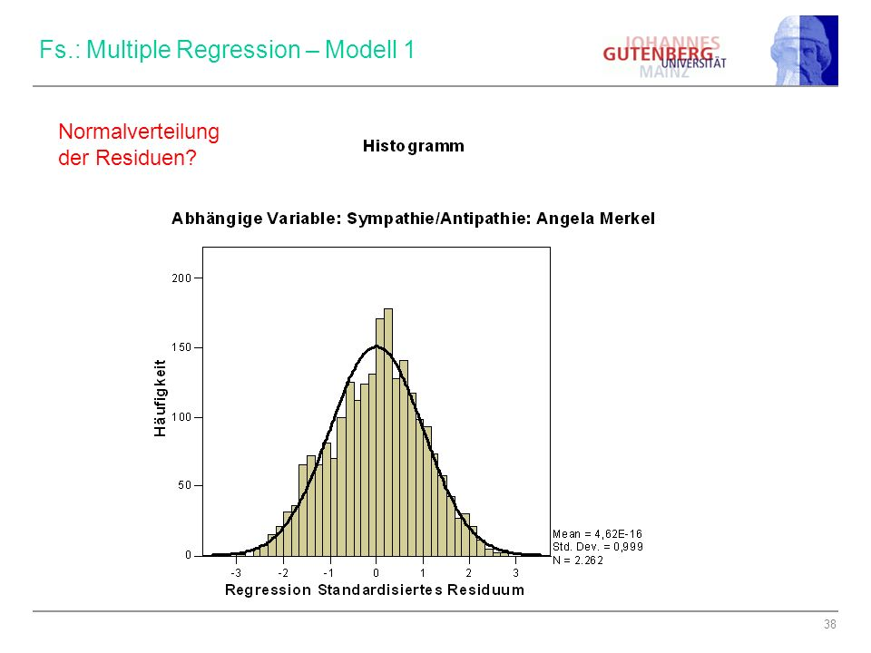 Fs.: Multiple Regression – Modell 1