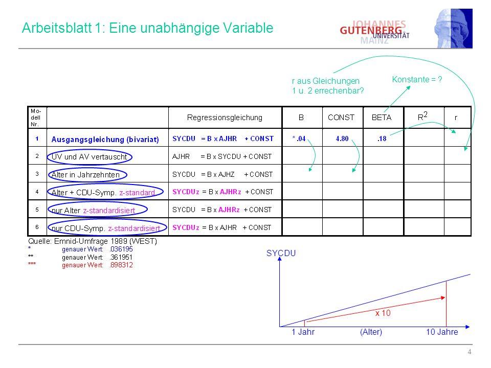 Methoden der Politikwissenschaft Regressionsanalyse Siegfried ...
