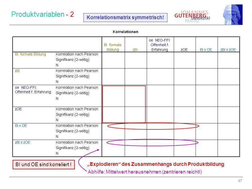 Korrelationsmatrix symmetrisch!