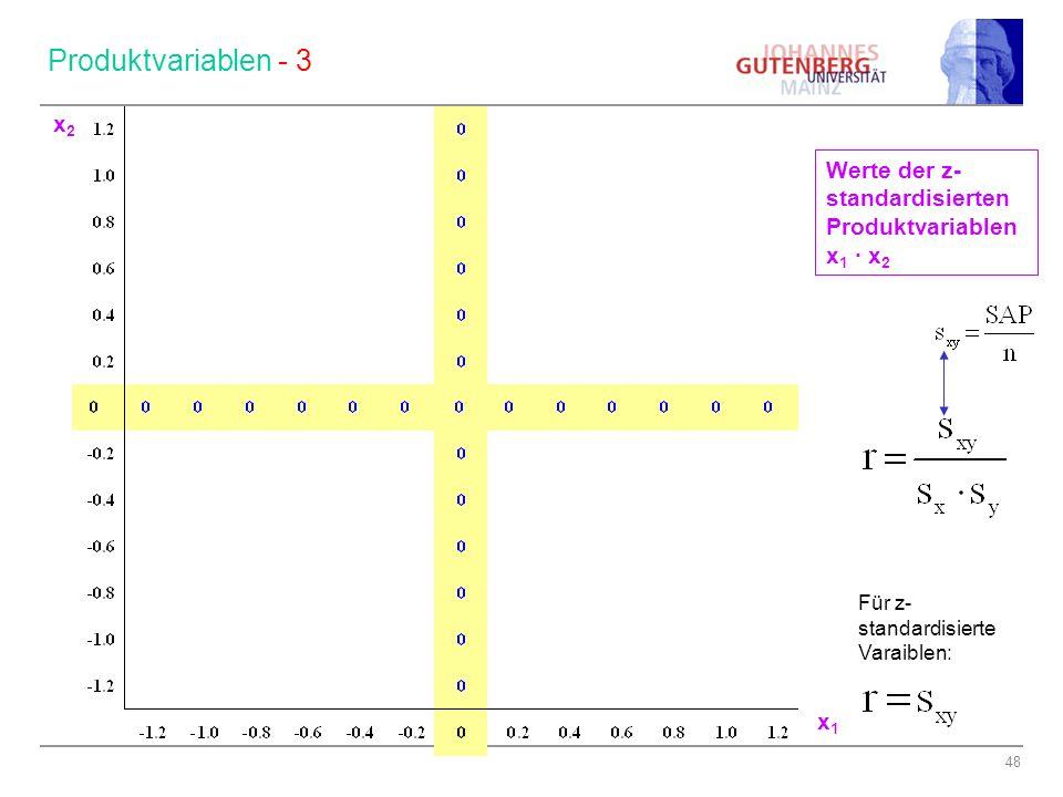 Produktvariablen - 3 x2. Werte der z-standardisierten Produktvariablen x1 · x2. Für z-standardisierte Varaiblen: