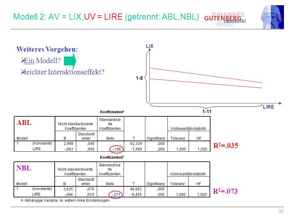 Modell 2: AV = LIX,UV = LIRE (getrennt: ABL,NBL)