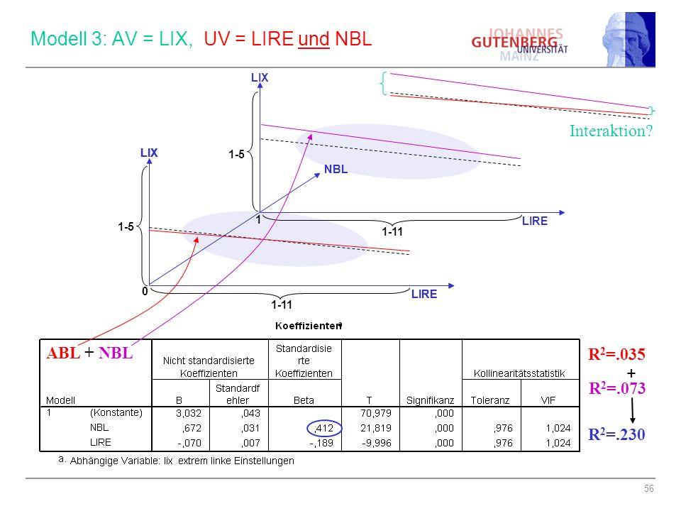 Modell 3: AV = LIX, UV = LIRE und NBL