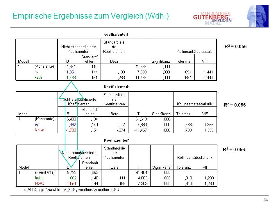 Empirische Ergebnisse zum Vergleich (Wdh.)