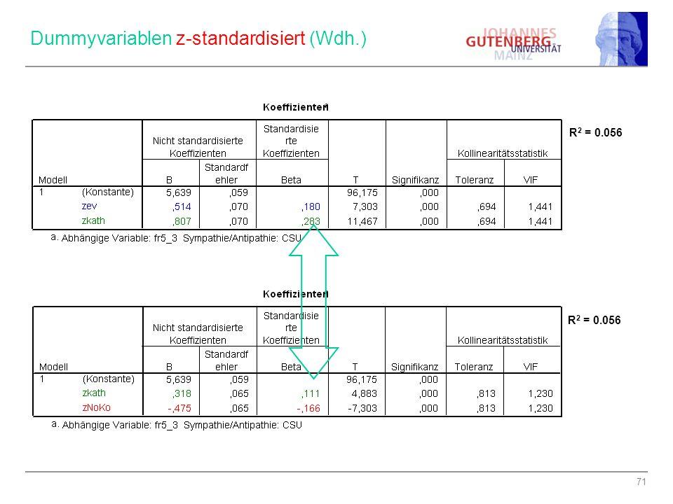Dummyvariablen z-standardisiert (Wdh.)