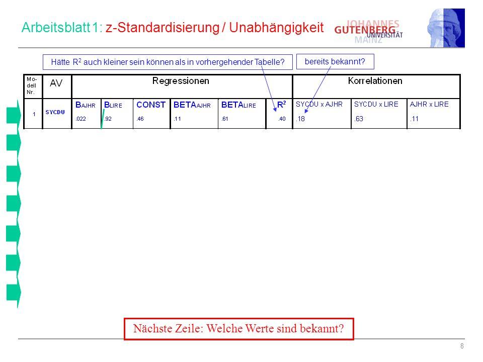 Arbeitsblatt 1: z-Standardisierung / Unabhängigkeit